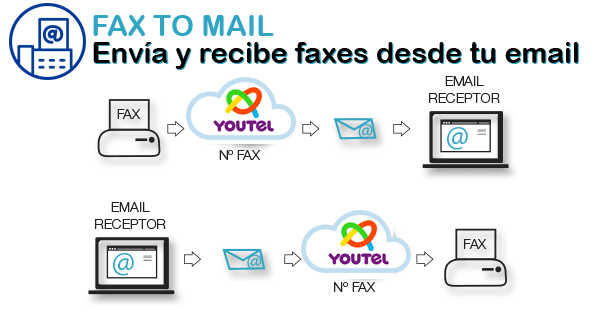 fax_to_mail